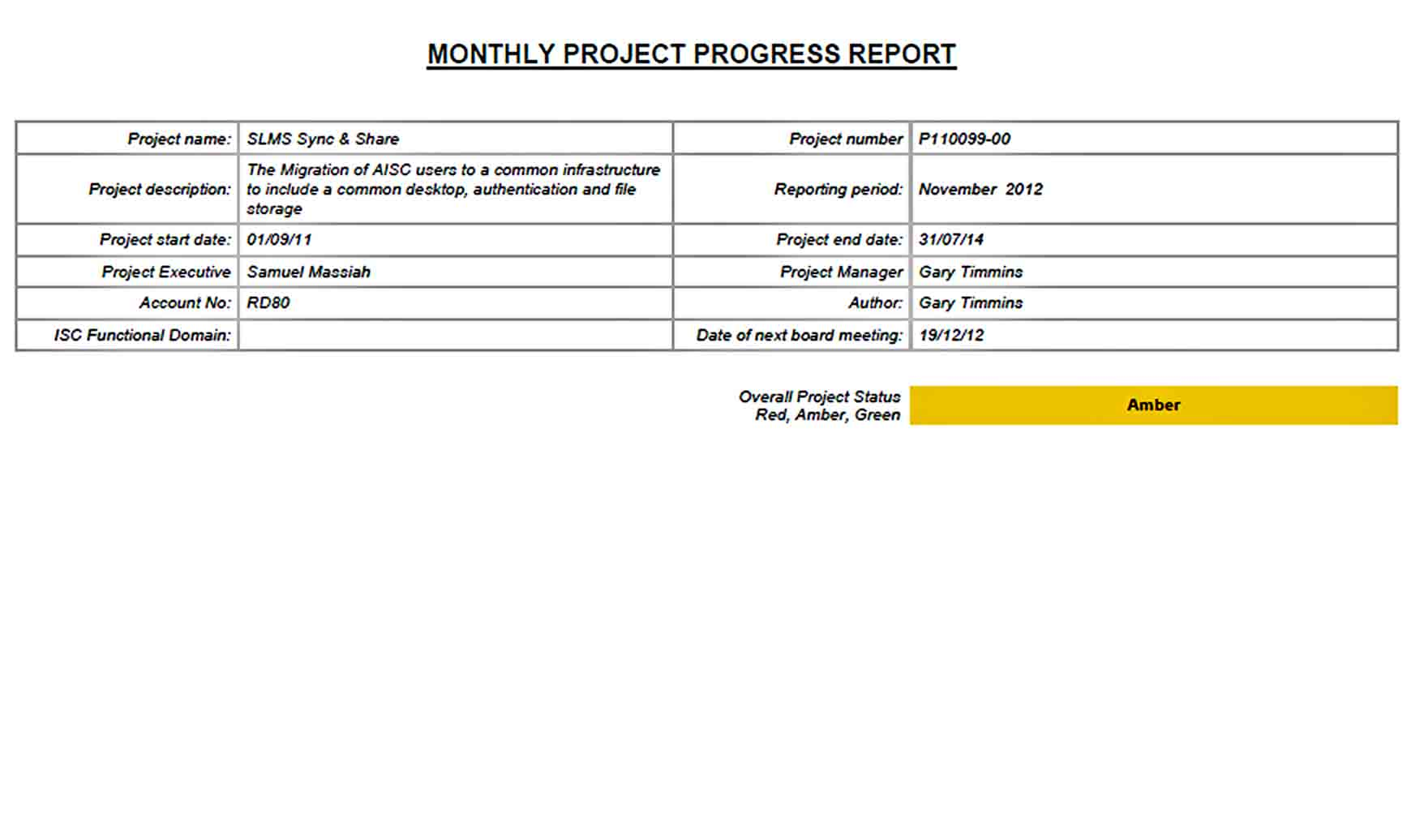 Templates Project Monthly Progress Report