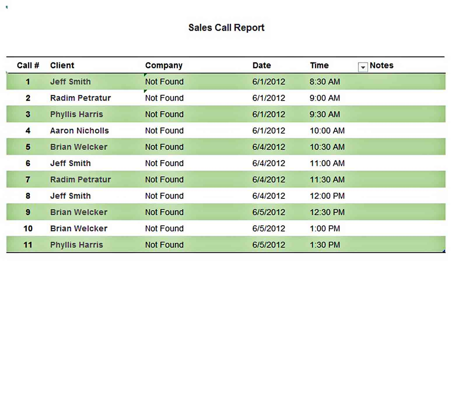 Templates Sales Call Report in Excel