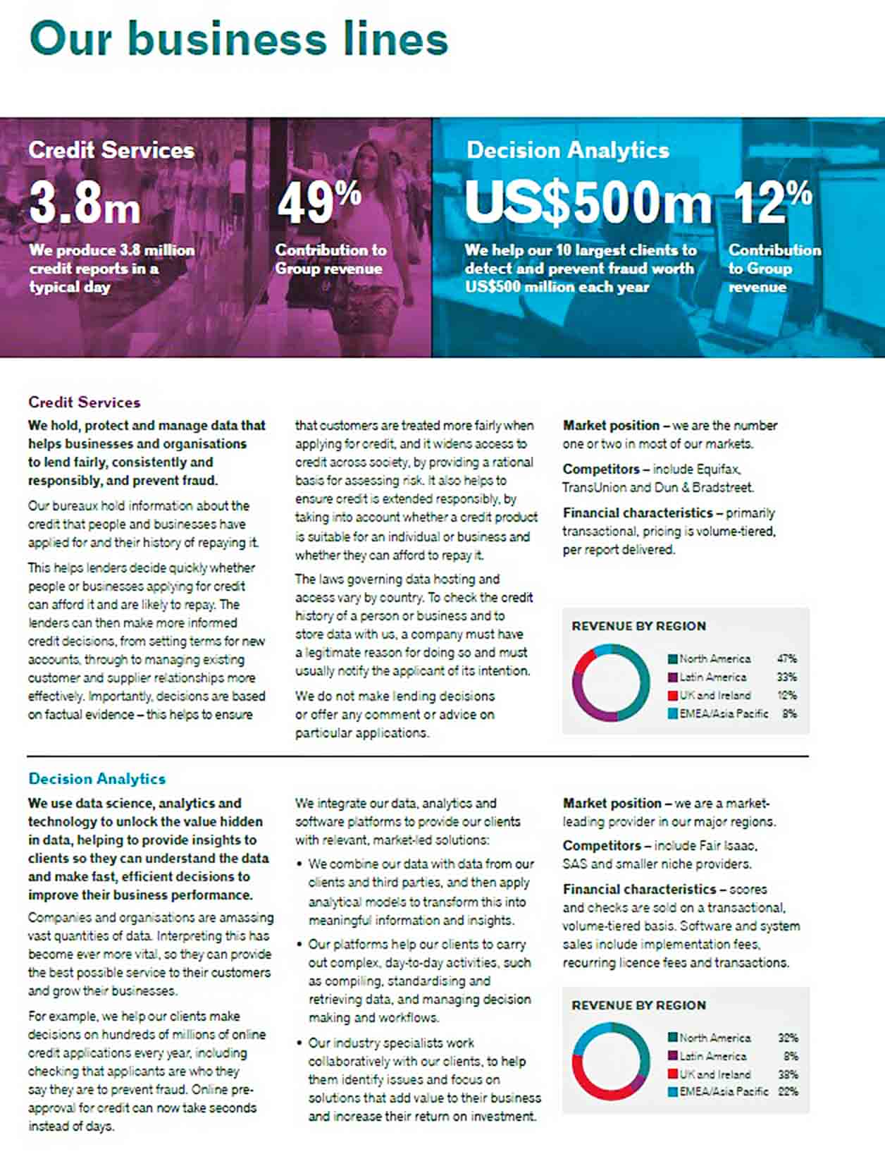 Templates Sample Annual Report Download