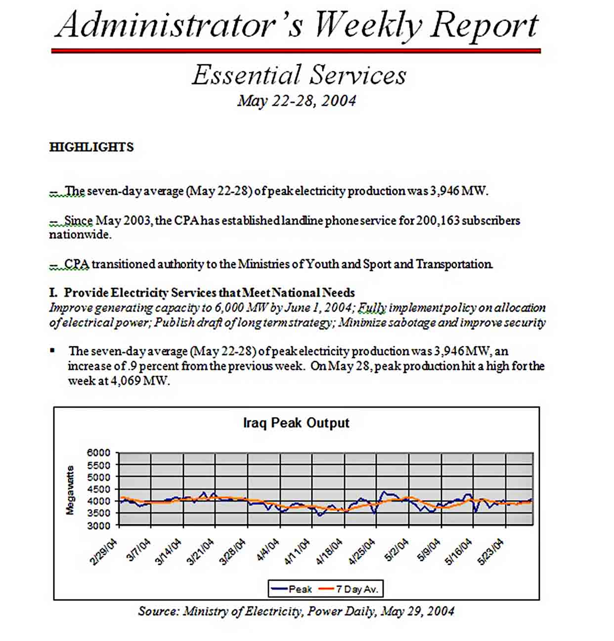 Templates Admin Weekly Activity Report Word Format