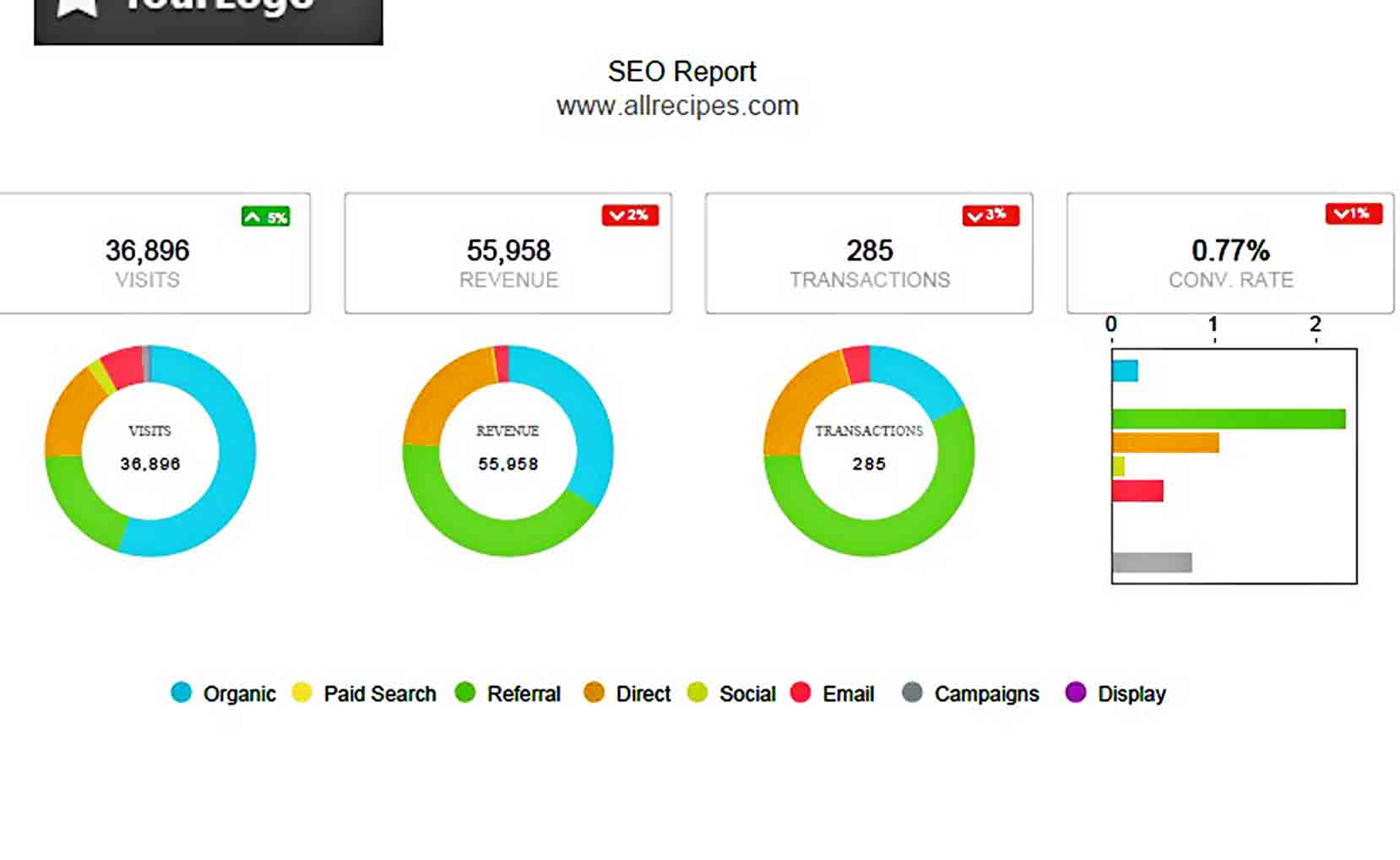 Templates Advanced Web Ranking and Seo Report