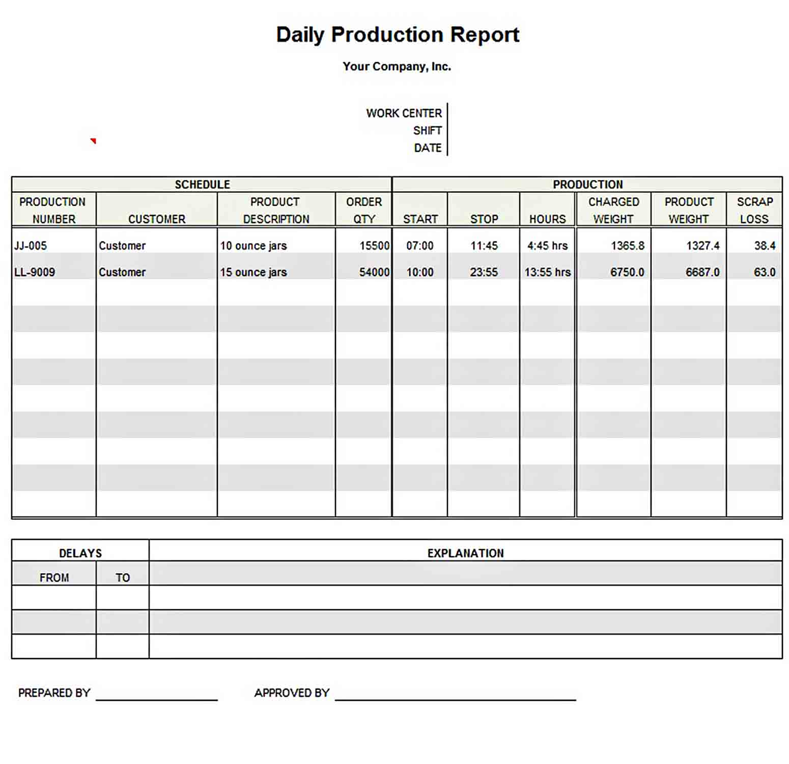 Templates Daily Production Report