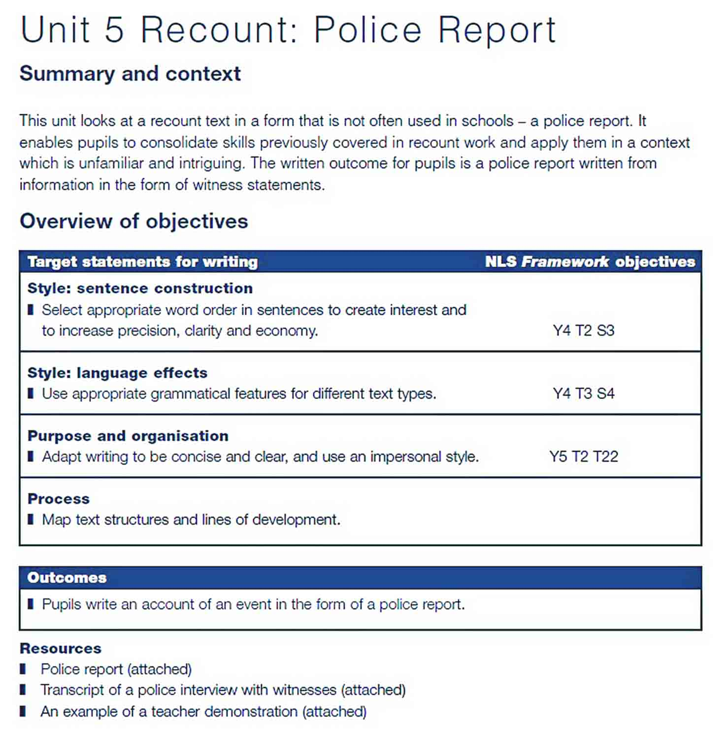 Templates Duplicate Police Report