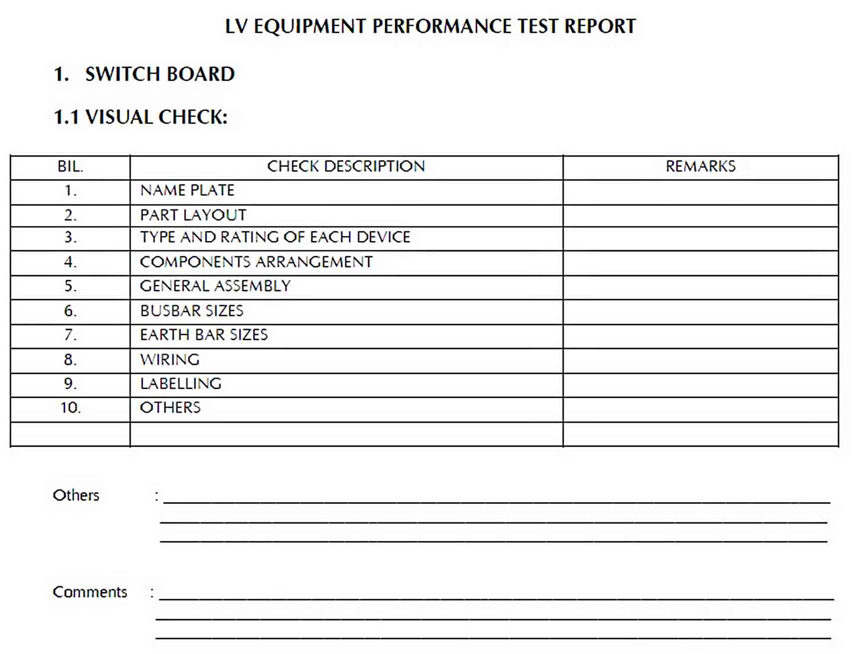 Templates Equipment Performance Test