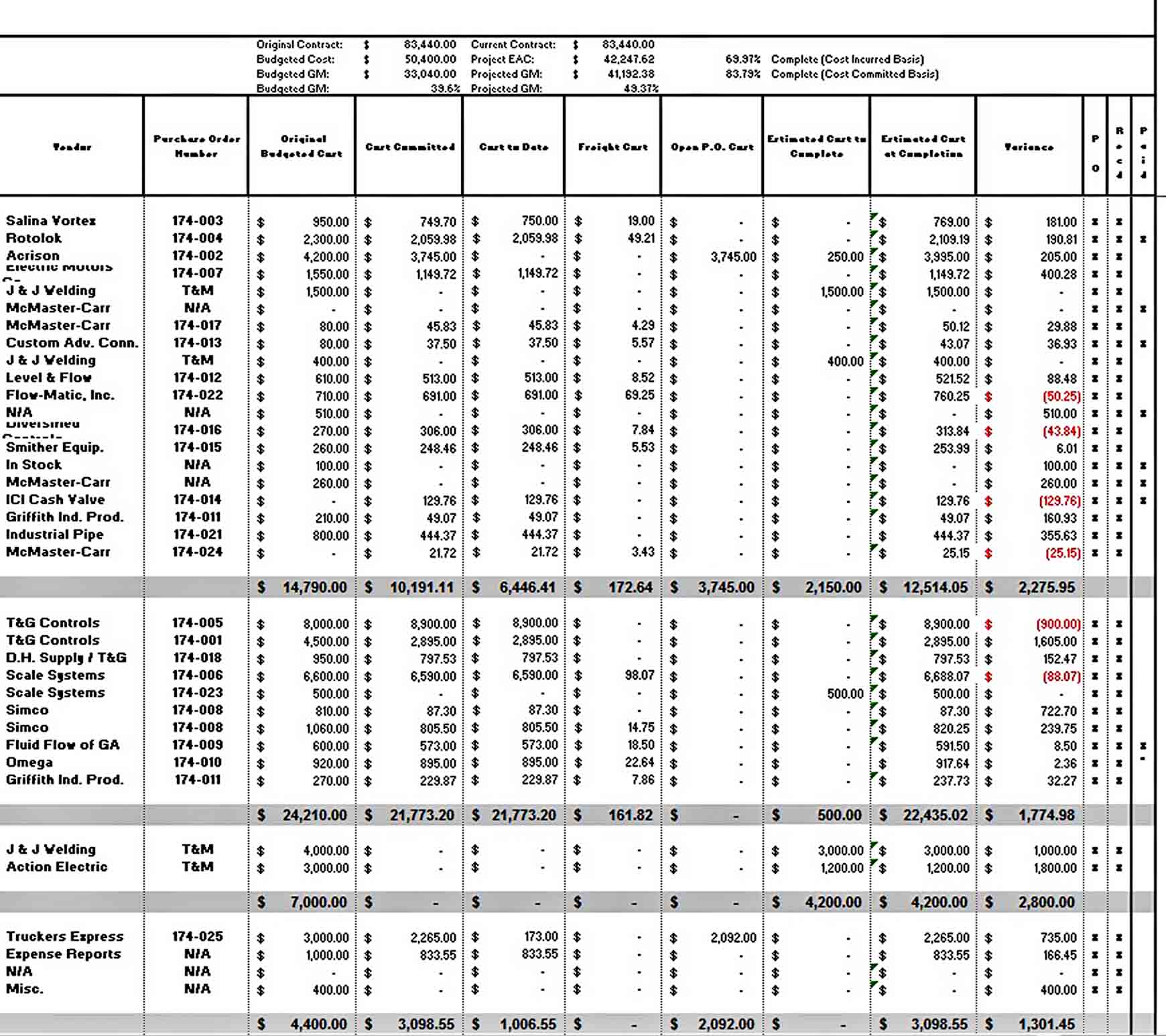 Templates Excel Report Tracking