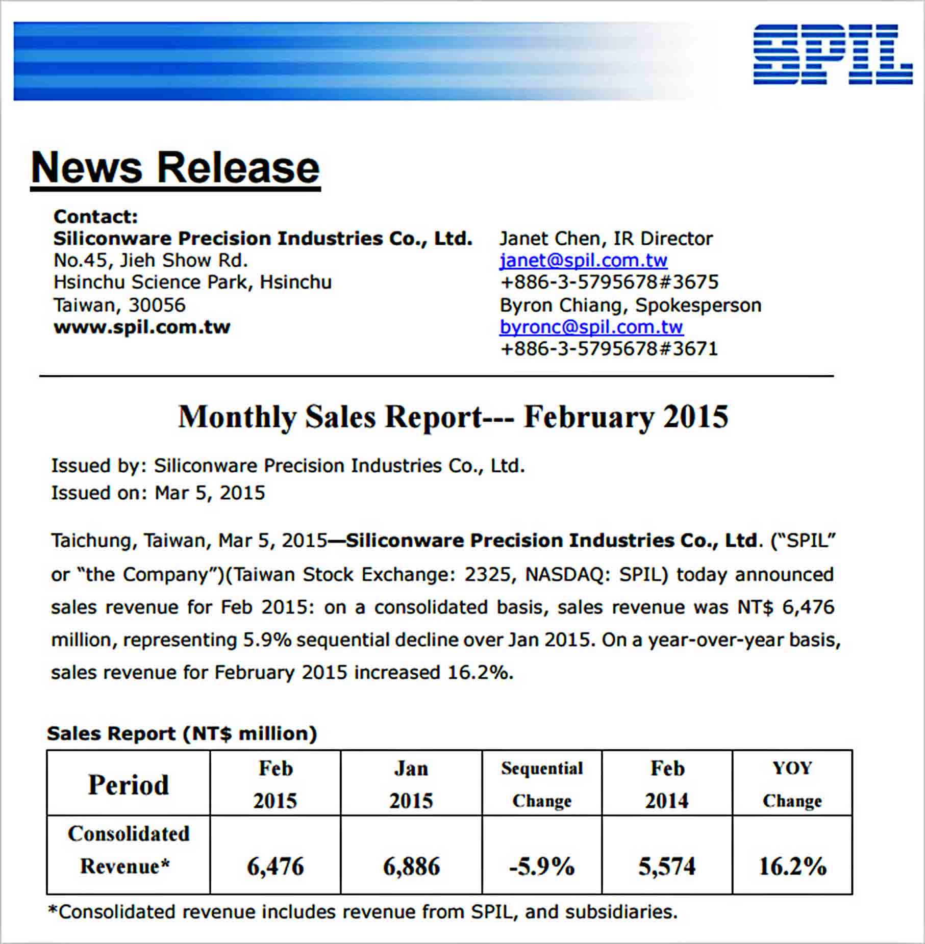 Templates Monthly Sales Report