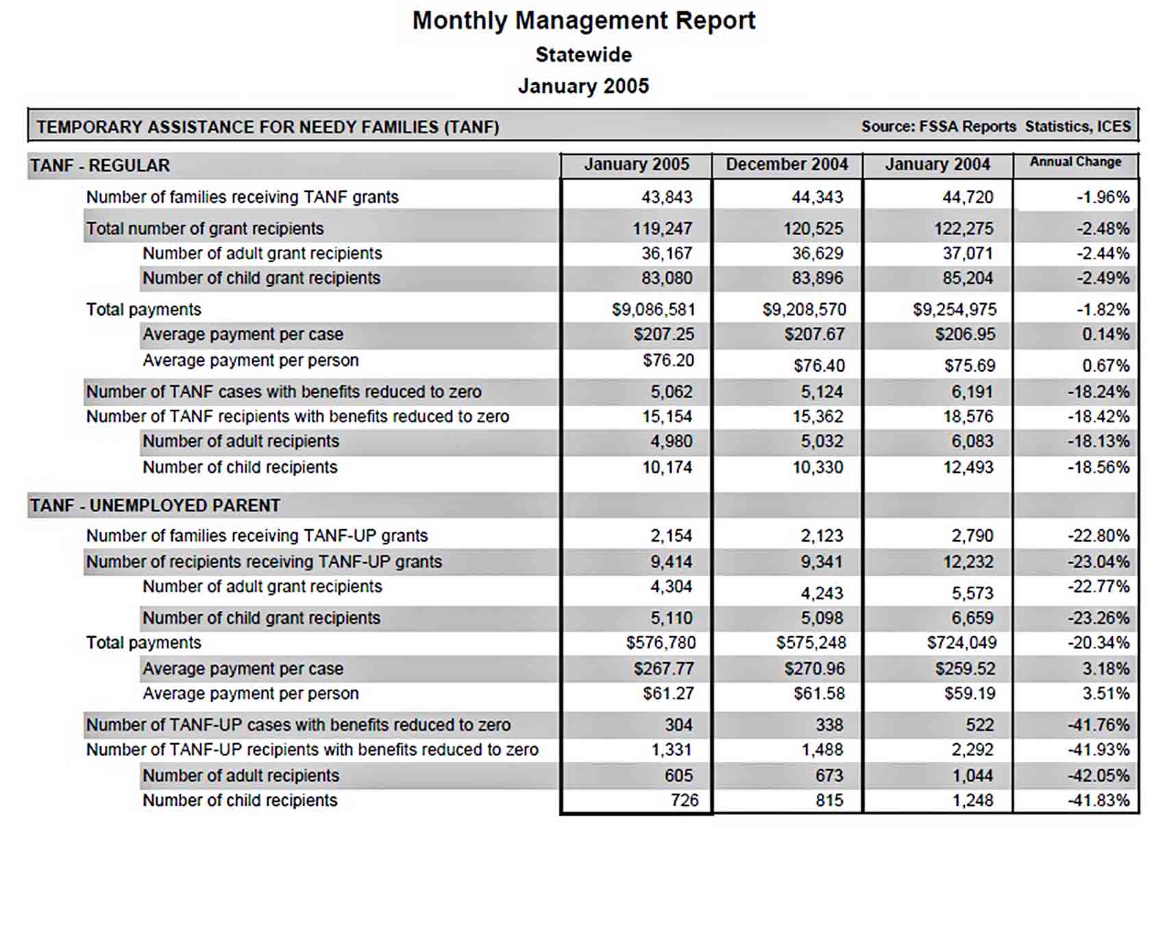 Templates PDF Format Monthly Management Report