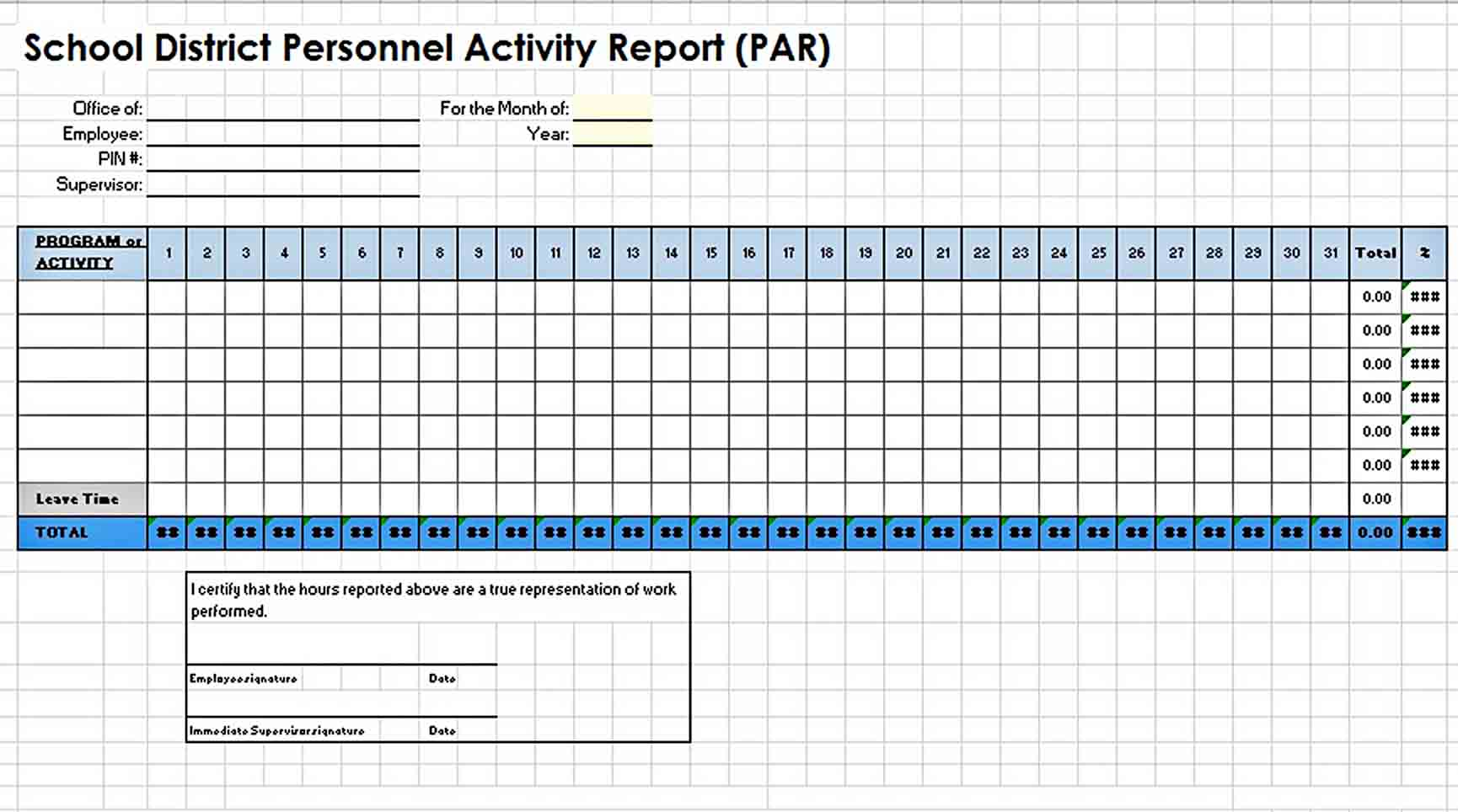 Templates Personnel Activity Report Excel Format Download