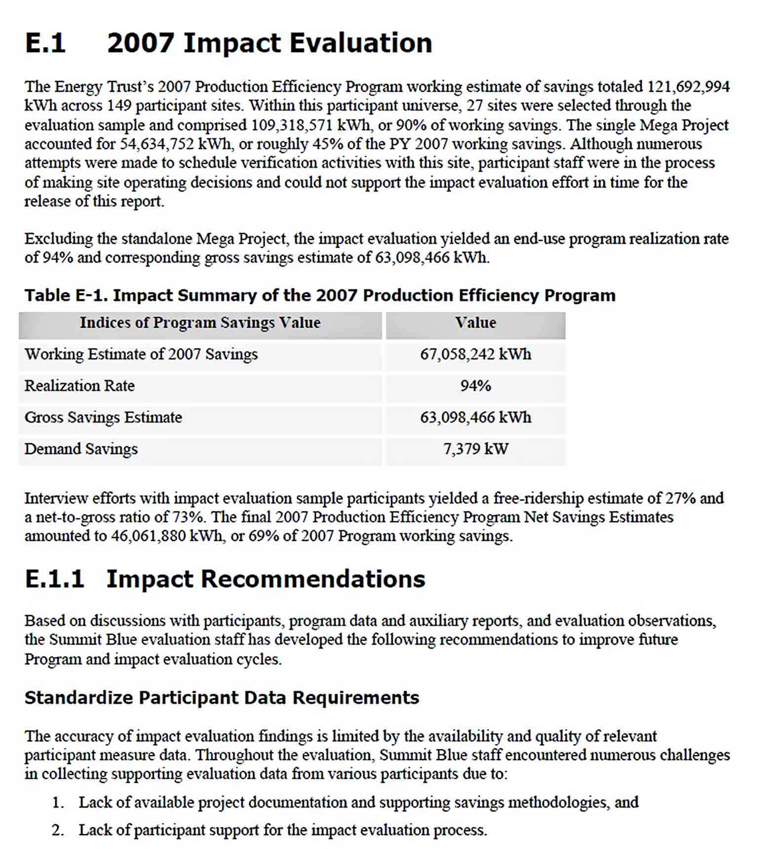 Templates Production Efficiency Program Evaluation Report Download 1