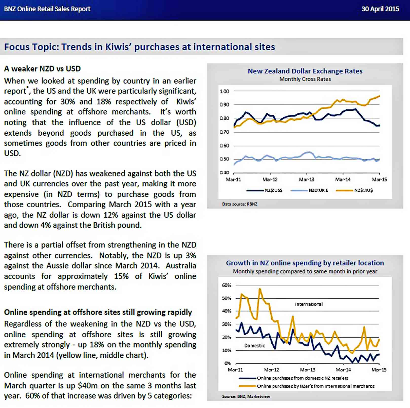 Templates Retail Sales Report in