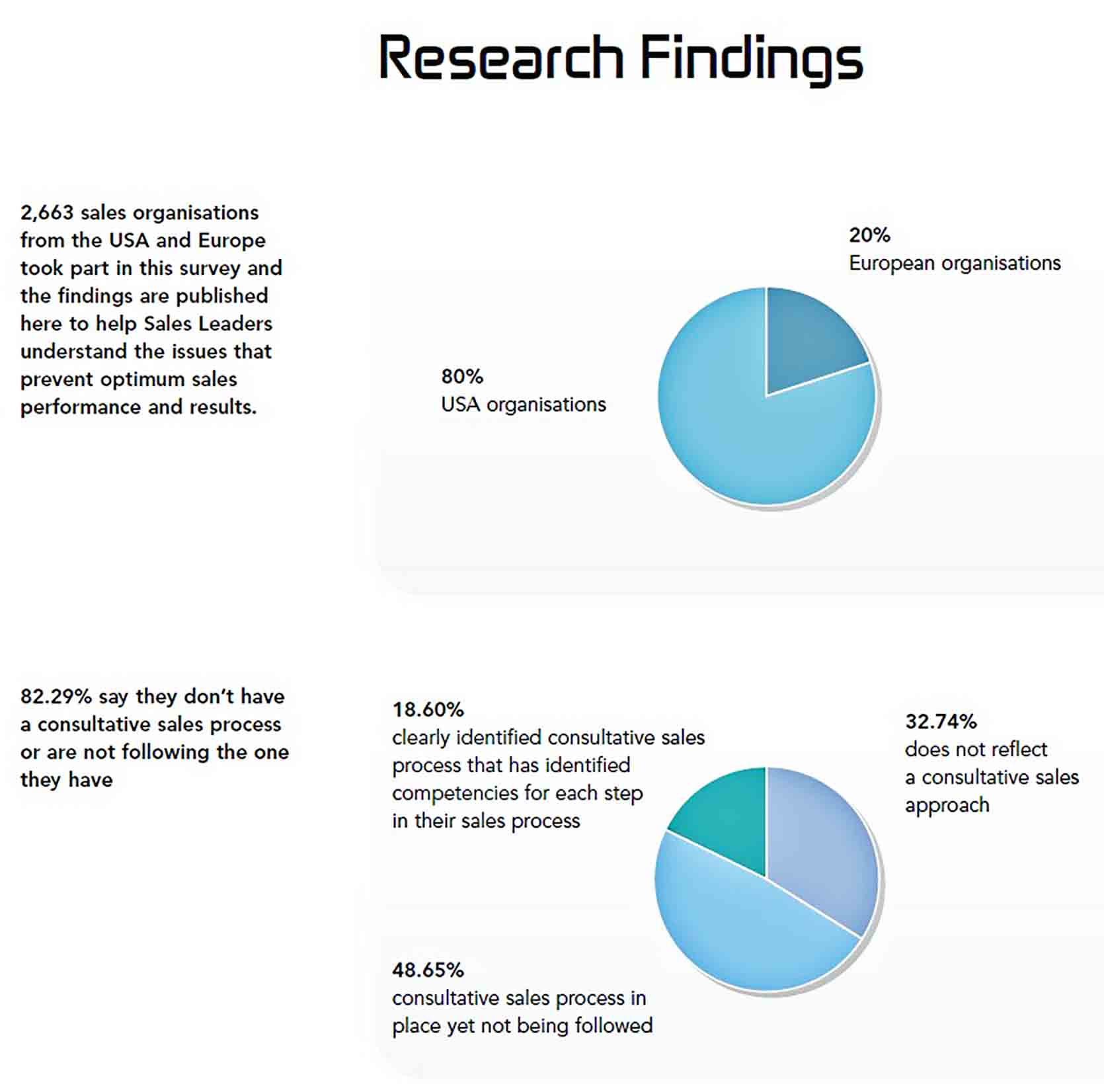 Templates Sales Research Activity Report Download
