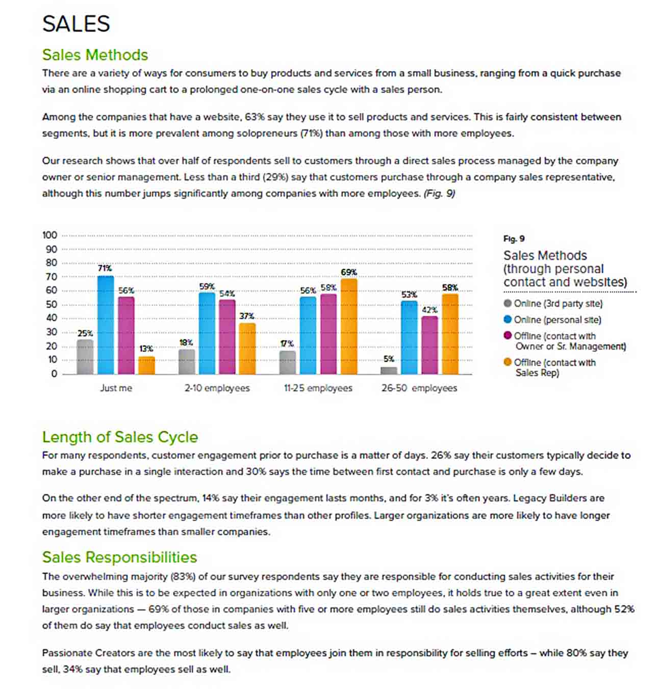 Templates Small Business Sales Report