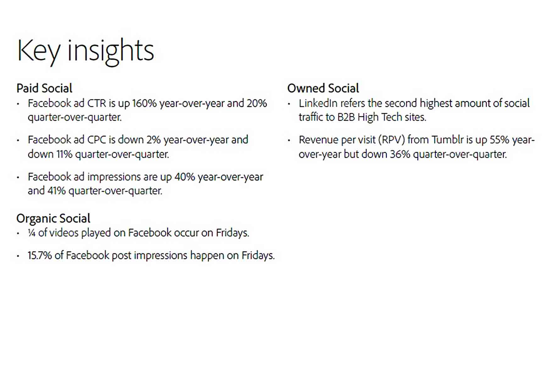 Templates Social Media Intelligence Report
