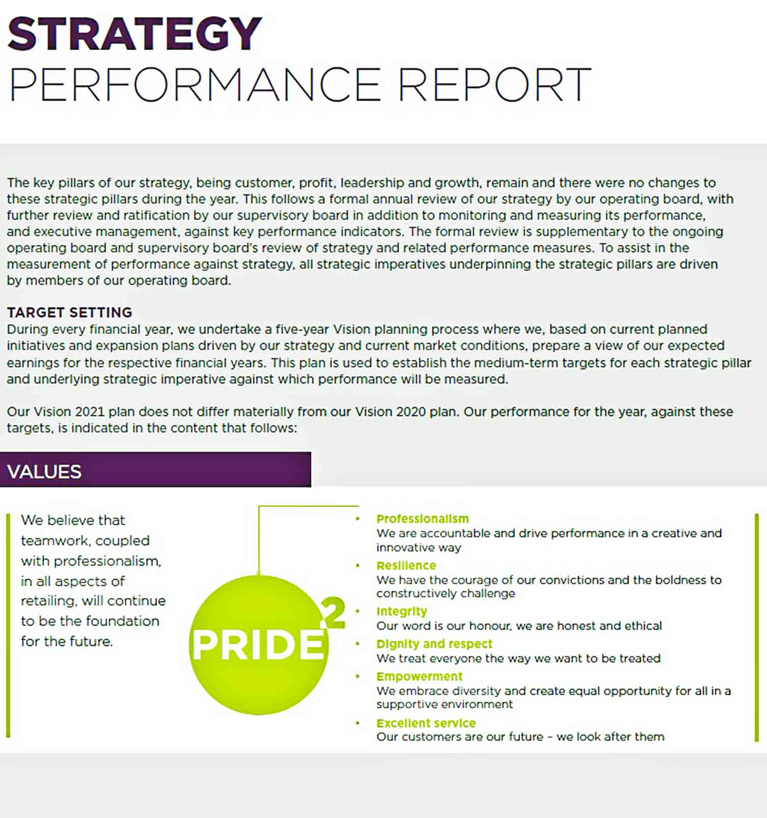 Templates Strategy Performance Report