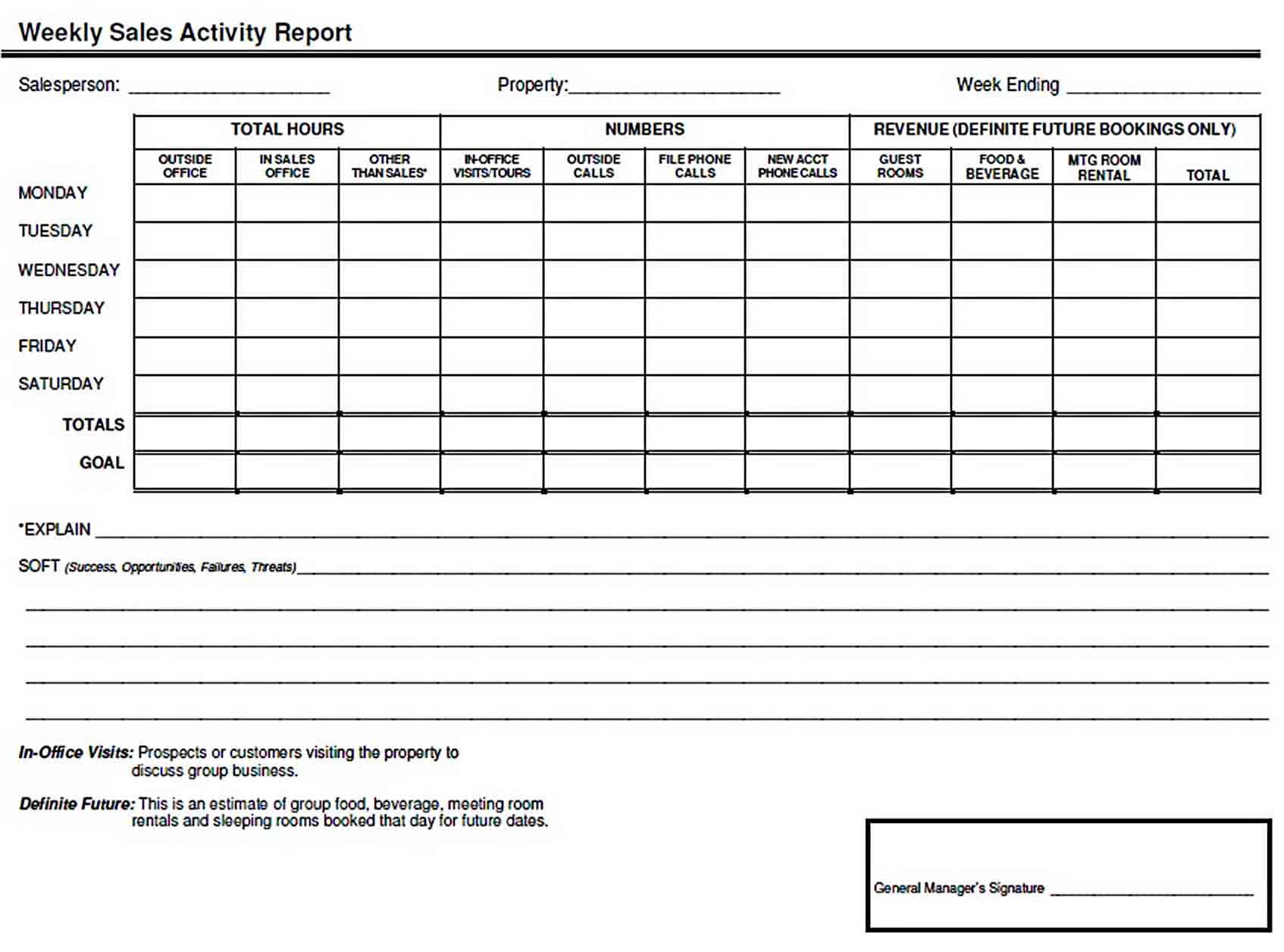 Templates Weekly Sales Activity Report Word Download