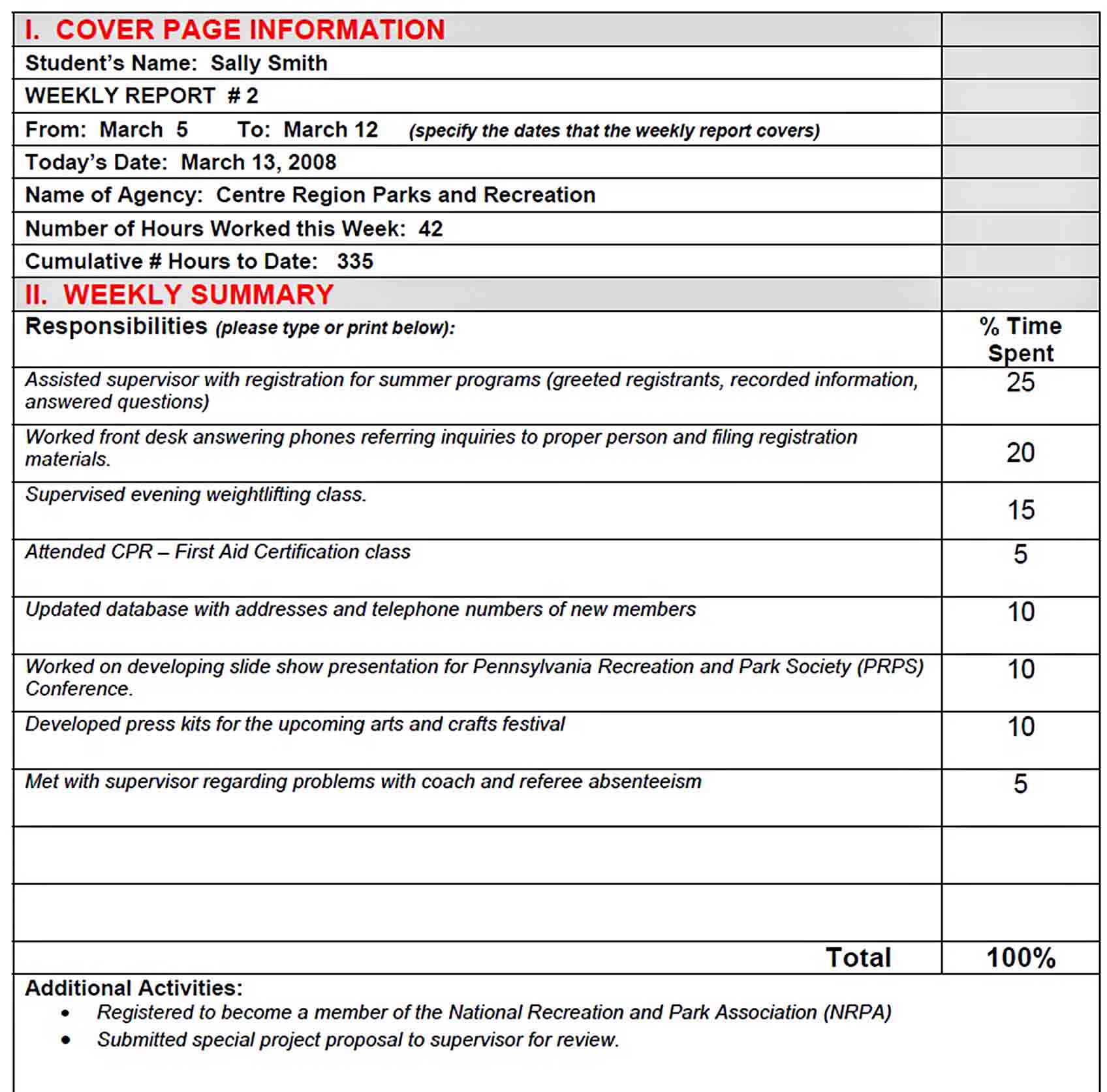 Templates Weekly Work Activity Report Format Download